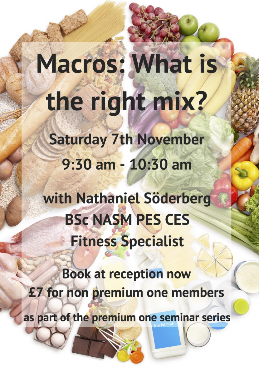 Macros: What is the right mix?
